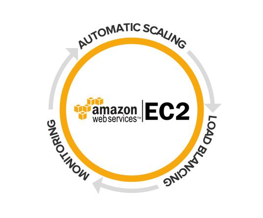 AWS EC2
